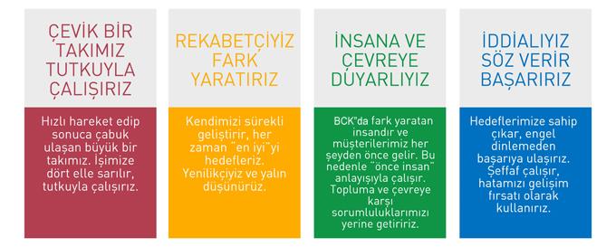 bck değerler